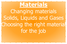 Materials Changing materials Solids, Liquids and Gases Choosing the right material for the job